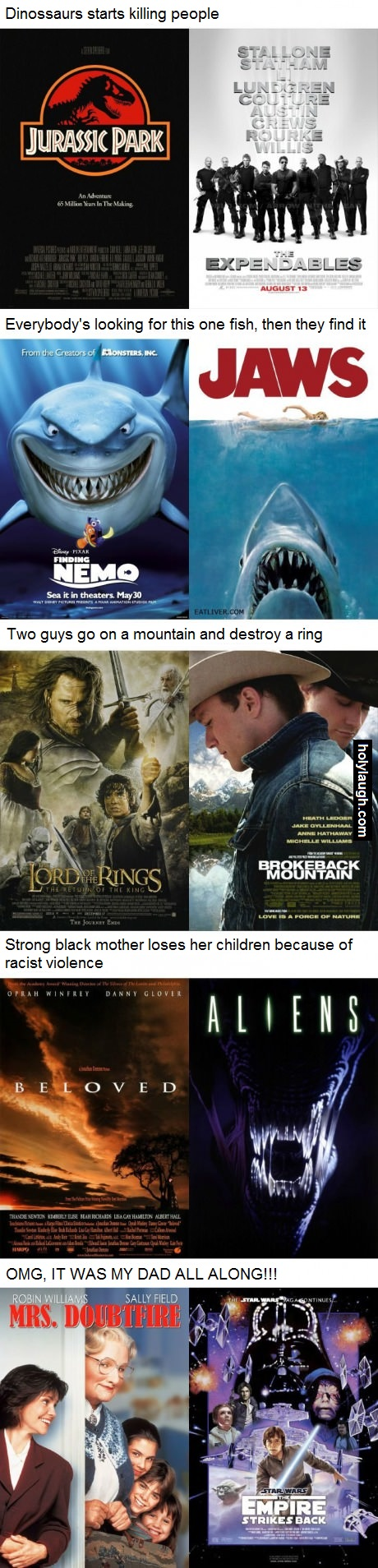 Movies that can be described with same sentence
