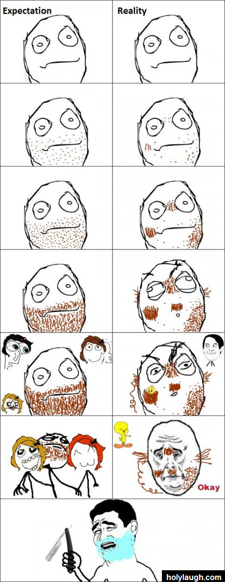 getting a full beard