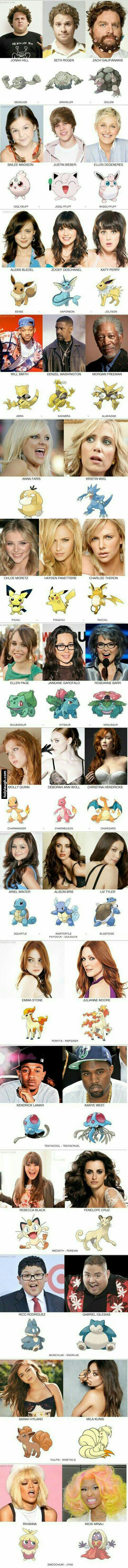 celebrities as pokemons
