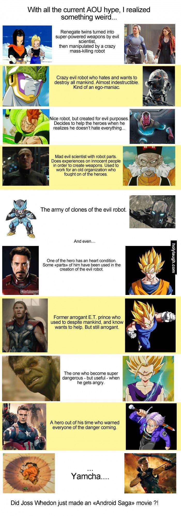 avengers equal db